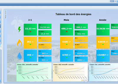AREE Building Energy Dashboard