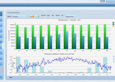 AREE Datacenter Energy Monitoring